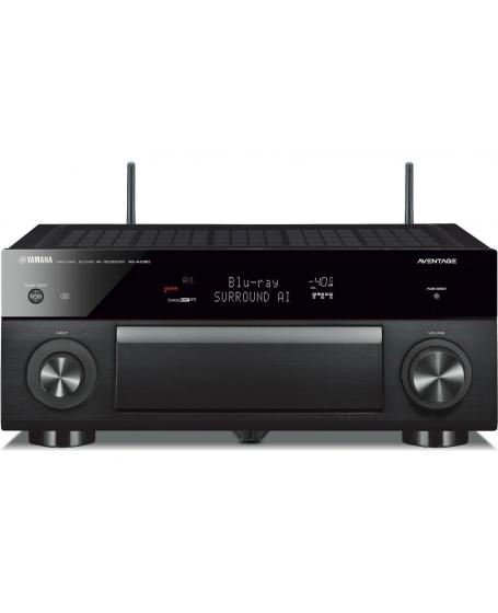 Yamaha AVENTAGE RX-A880 VS Yamaha RX-A1080