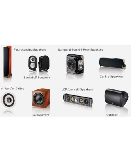 Learn The Basics About The Different Types Of Speakers