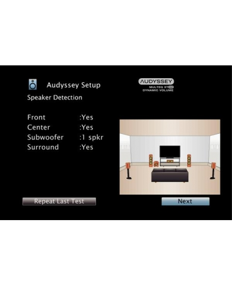 Home Theater AV Receiver Setup Guide