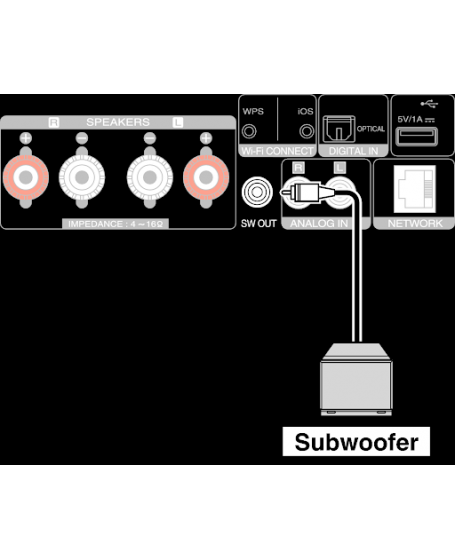 How To Connect Your Home Theater Subwoofer