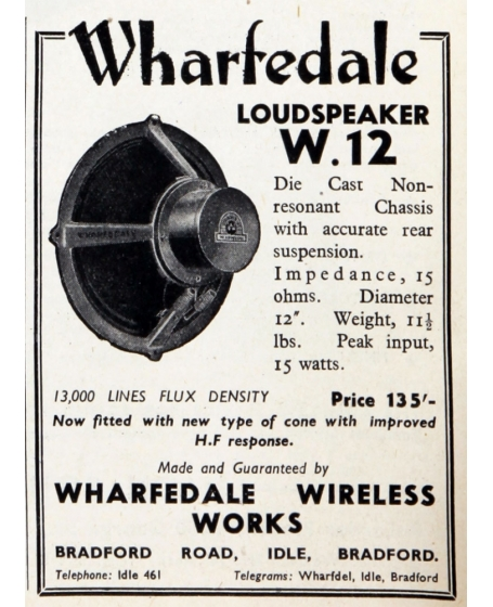 The History Of Wharfedale