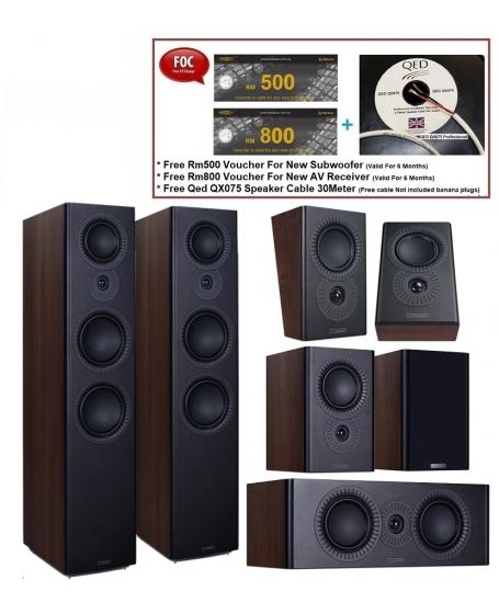 Mission LX-6 MKII+LX-C2 MKII+LX-3 MKII+ LX-3D MKII Speaker Package