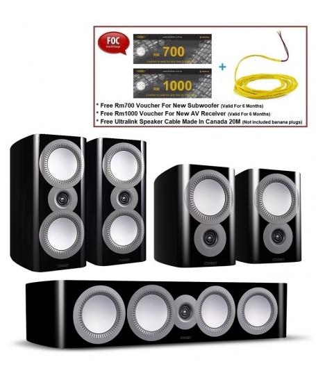Mission ZX-2 + ZX-C2 + ZX-1 Speaker Package