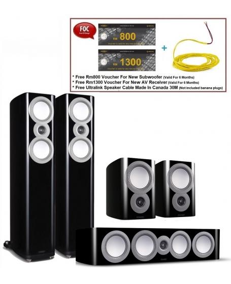 Mission ZX-3 + ZX-C2 + ZX-1 Speaker Package