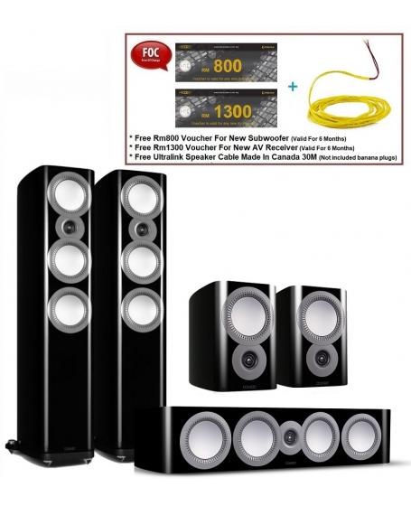 Mission ZX-4 + ZX-C2 + ZX-1 Speaker Package
