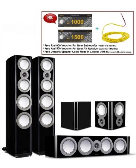 Mission ZX-5 + ZX-C2 + ZX-S Speaker Package